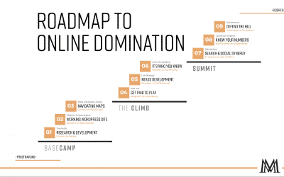 The Roadmap to Online Domination Overview